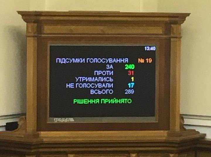 Верховна Рада перейменувала УПЦ МП на РПЦ в Україні